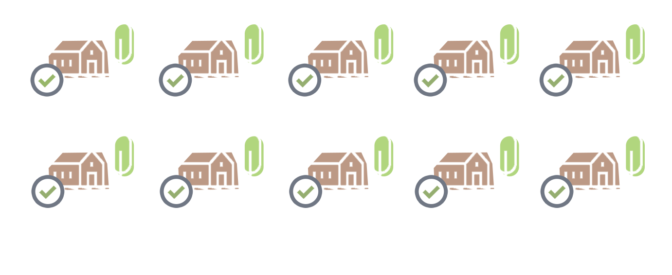 GAP Audits Every Farm Every 15 Months